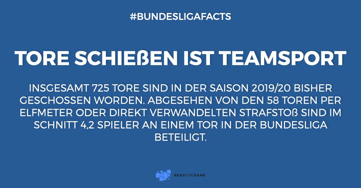 Bundesliga-Fakten.001