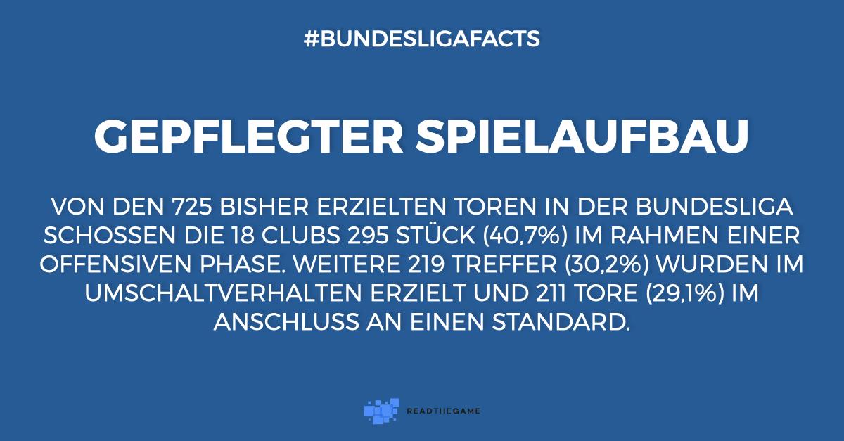 Bundesliga-Fakten.002