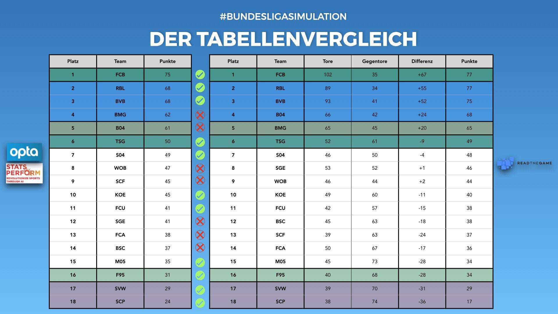 hübsche Tabelle (1).001